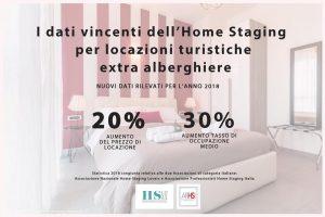 Statistiche locazioni home staging