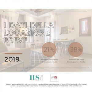 I dati Home Staging funziona settore locazione breve
